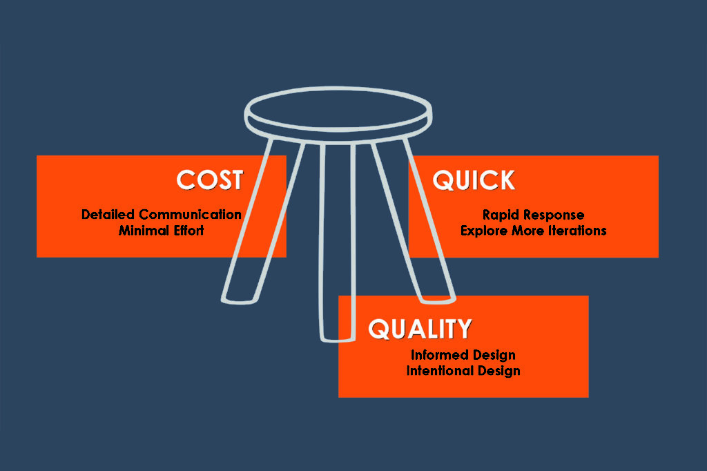 How Technology is Enhancing the Design Process - Three-Legged Stool